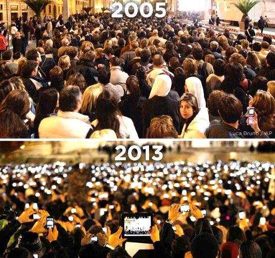 Il cambiamento tecnologico si è reso evidente nel giro di pochi anni.